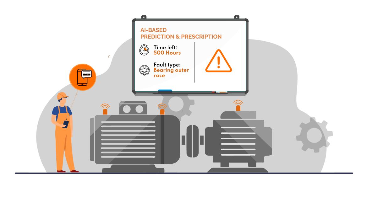 Benefits of Predictive Maintenance / Benefits of RotationLF